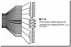 7-10  Print head cable layout for resistance measurement.