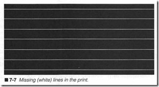 7-7  Missing (white) lines in the print.