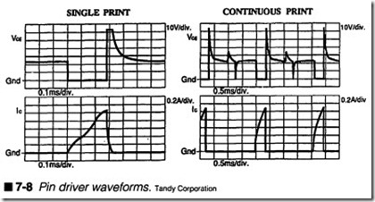 7-8  Pin driver waveforms.