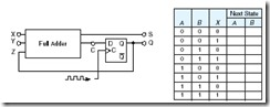sequential circuit1