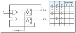 sequential circuit3