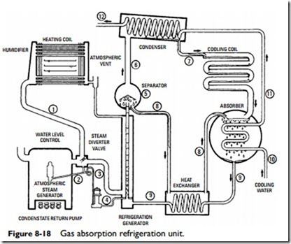 wiring diagram for central air unit with Tankless Water Heater Wiring Diagram on Heil Air Conditioning Replacement Parts furthermore Home Heating Systems further Z8 Wiring Diagram additionally 1966 Ford Air Conditioning Wiring Diagram also Wiring Diagram For A Heil Air Conditioner.