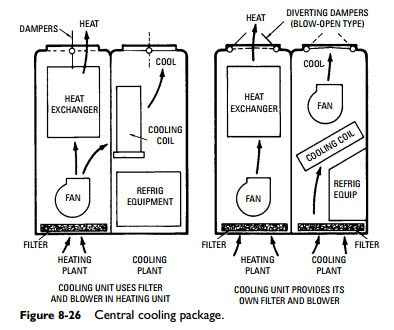 Tempstar Heat Pump Wiring Diagram on intertherm ac wiring diagram
