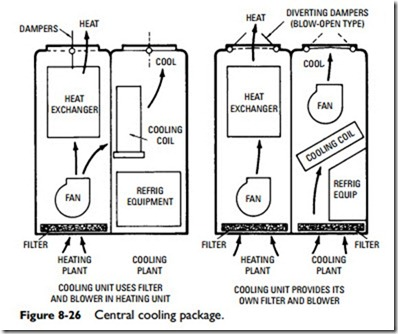 basic ac compressor wiring diagram with Air Conditioningcentral Air Conditioning Applications on Copeland Potential Relay Wiring Diagram together with Car Wiring Diagrams Uk further Air Conditioning Theory in addition 2002 Chrysler Town And Country Ac Diagram in addition Single Phase  pressor For Air Condition.