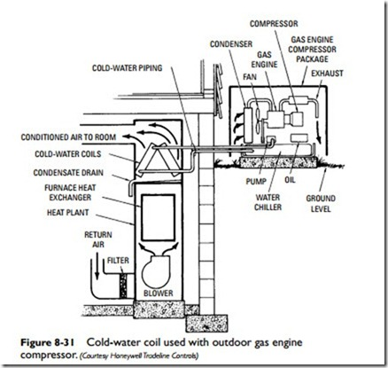 Wiring Diagram For Armstrong Furnace Free Download besides Lennox Thermostat Wiring Diagram moreover Goodman Gas Furnace Wiring Diagram Wedocable furthermore American Standard Ac Units as well York Wiring Diagram. on goodman heat pump control wiring
