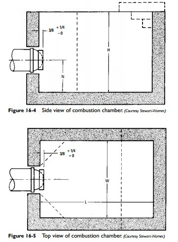 Boiler And Furnace Conversion Combustion Chambers For