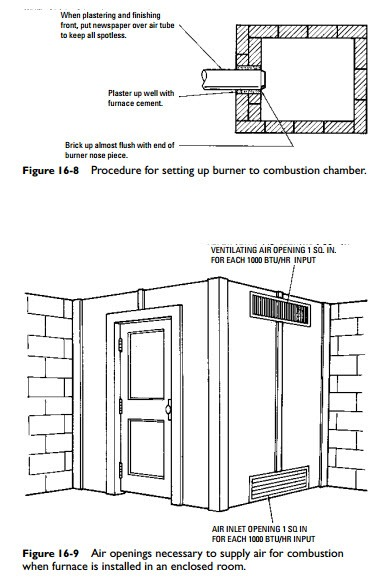 Boiler And Furnace Conversion Ventilation Requirements