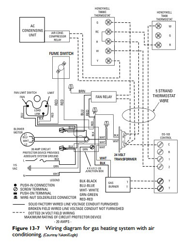 coal furnace wiring simple wiring diagram coal furnace wiring data wiring diagram blog oil furnace wiring coal furnace wiring