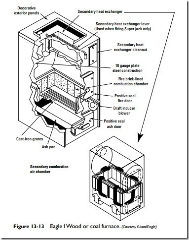 oil furnace thermostat wiring diagram with Gas Forced Air Furnace Thermostat Wiring on Furnace Blower Motor Wiring Diagram Wiring Diagram F7109d406493bcc7 besides Coleman Evcon Mobile Home Furnace Parts Review Home Co 7f0091133e069ee8 likewise Coleman Electric Furnace Eb17b Wiring Diagram Coleman 72a32035589ca7f4 also 560 additionally Gas Forced Air Furnace Thermostat Wiring.
