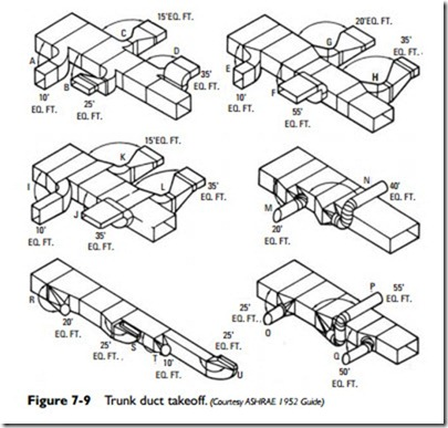 Car Wash Schematic on duct damper diagram