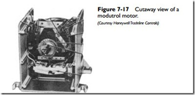Ducts and Duct Systems Damper Motors and Actuators   hvac