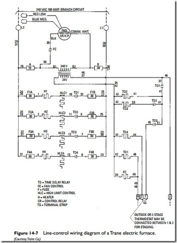 electric furnace sequencer wiring diagram electric electric furnaces timing sequences safety controls temperature on electric furnace sequencer wiring diagram