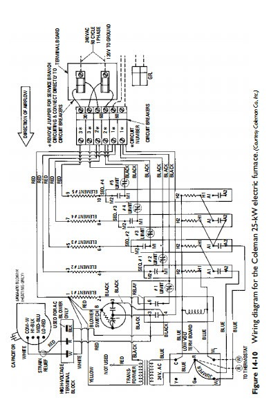 singer electric furnace wiring diagram