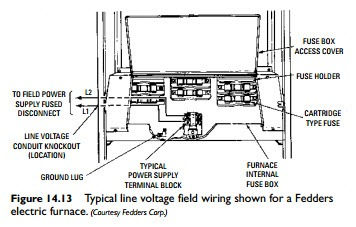 [ANLQ_8698]  hvac machinery | hvac machinery - Part 821 | Fedders Thermostat Wiring Diagram |  | machineryequipmentonline.com
