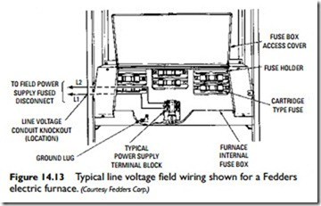 Fedders Furnace Wiring Diagram on wiring diagram for rheem hvac