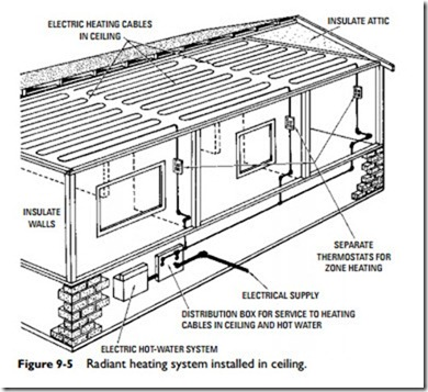 Central Heating Tips And Hints likewise Floor Furnace Parts Diagram together with Honeywell Thermostat Wiring Problems besides Hvac Wiring Diagrams Goodman as well Radiators Convectors And Unit Heatersunit Heater Controls. on hydronic heating system diagram