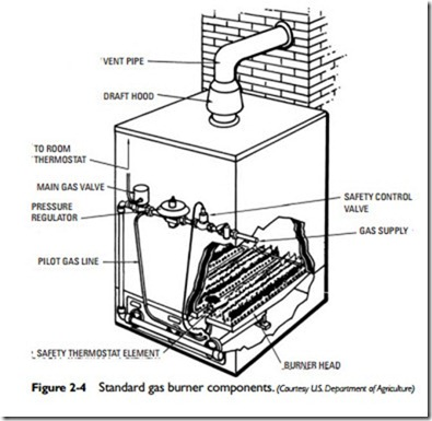 Wiring Diagram For Ge Electric Burners on ge stove wiring diagram