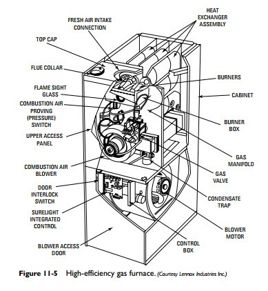 Ruud Air Handler Wiring Diagram on wiring diagram for goodman air handler