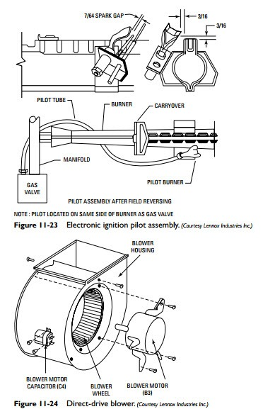Air Blower Diagram : Gas furnaces blower and motor hvac machinery