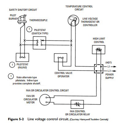 primary oil with oil burner wiring diagram enthusiast wiring rh bwpartnersautos com