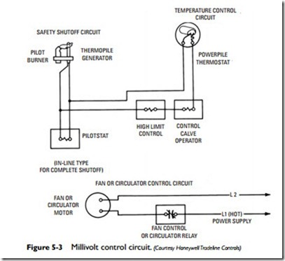 gas and oil controls-0124
