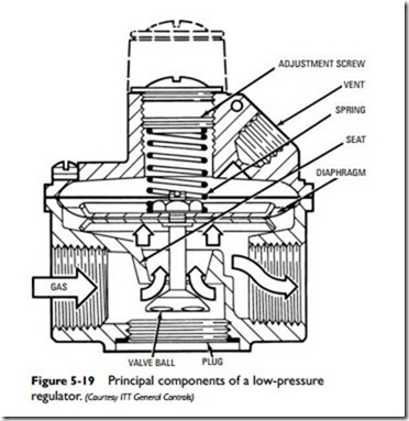 heil electric furnace wiring diagram