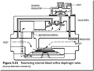 Diaphragm Valve For Gas as well Wiring Diagram For A 3 Phase Motor On Single Phase Supply in addition  on wiring diagram honda karisma