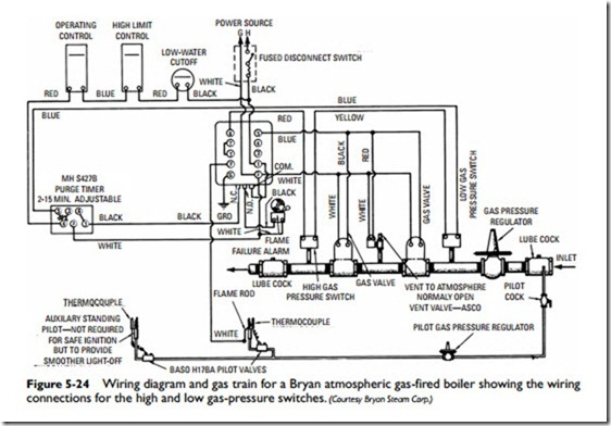 Gas and Oil Controls 0145_thumb gas and oil controls pressure switches hvac machinery oil failure control wiring diagram at n-0.co