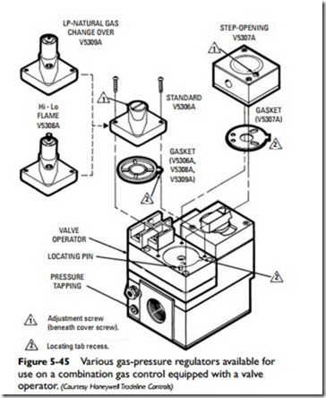 Gas And Oil Controlsstanding Pilot  bination Gas Valves on modine furnace wiring diagram