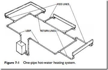 Engine Water Pump Schematic moreover Water Source Heat Pump Piping in addition Goodman Furnace Wiring Diagram likewise York Split Ac Wiring Diagram likewise Residential Heat Pump Wiring Diagram. on air handler diagram
