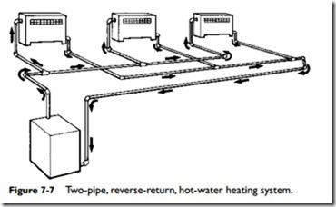 Hydronic Heating Systemstwo Pipe Direct Return System on residential furnace wiring diagram