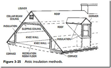 Insulating And Ventilating Structures 0573