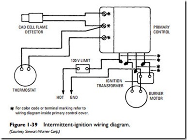 oil furnace burner wiring wiring diagram Basic Furnace Wiring Diagram