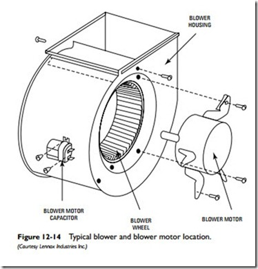 furnace blower motor diagram with Oil Furnacesblower And Motor Bustion Air Blowerscleanout And Observation Ports And Installing An Oil Furnace on Fan Limit Switch Installation Wiring furthermore Wiring Diagram For 3 Speed Fan Motor besides 2 Wire Furnace Thermostat Wiring additionally HVAC Manuals Air Conditioners Boilers Furnaces besides Payne Wiring Diagram.