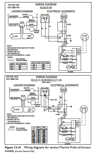 thermo pride oil furnace wiring schematic