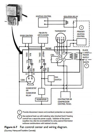 Hvac Control Wire : Fan center wiring diagram images