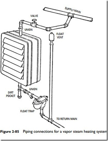 Installing Bilge Pump moreover Water Witch Wiring Diagram also Pump Type furthermore Float Switch Wiring Plug In further Shurflo Rv Water Pump Wiring Diagram. on bilge pump