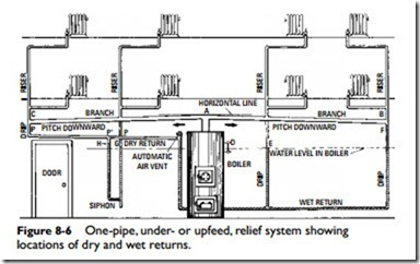 wiring diagram for baseboard thermostat with Steam Heat Radiator Parts on Electric Furnace Diagram furthermore State Water Heater Wiring Diagram moreover Article Baseboard Heater Installation Guide besides Steam Heat Radiator Parts additionally T11461772 Wire thermostat into baseboard heater.