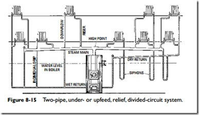 Wiring Diagram Steam Boiler Alarm