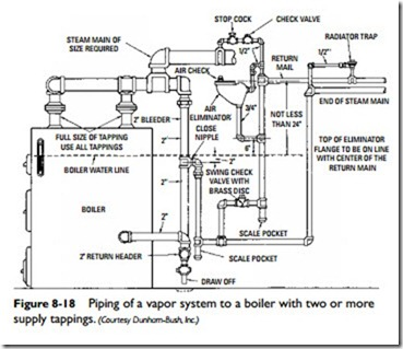 Gas Furnace Exhaust Fan additionally Gas Furnace Regulator Wiring furthermore L200 Horn Wiring Diagram additionally Mitsubishi Split Ac Wiring Diagram besides Slide0002. on rheem wiring diagram