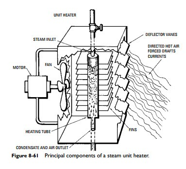 Wiring Diagram For A Split System Air Conditioner on ruud heat pump wiring diagram