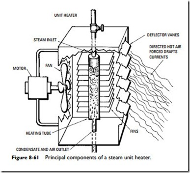 Insulated Concrete Forms also How Forced Air Systems Work in addition 39wdi Instructions Replace Radiator likewise Thermal Mass as well Exhaust System Basics. on cooling system diagram