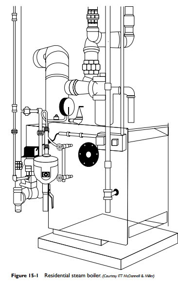 Steam and Hot-Water Space Heating Boilers:Steam and Hot Water Boiler ...