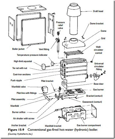 Jeep Wiring Diagram Color Abbreviations moreover Base Board Heaters 415207 furthermore Gthrml main in addition Electric Baseboard Wiring Diagram also Ariston waterheater parts. on boiler wiring diagram