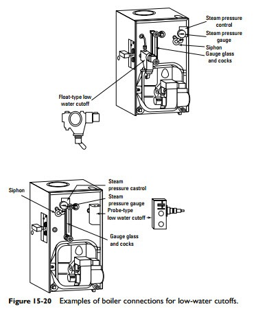 odicis also Fuel Pump Conversion moreover Schematic Diagram Of Central Air additionally Mcculloch Mac 3200 Fuel Line Diagram furthermore Wiring Diagram For Honeywell Programmable Thermostat. on boiler pump diagram