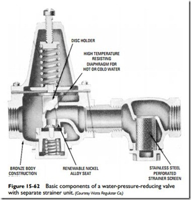Steam and Hot-Water Space Heating Boilers:Pressure-Reducing Valves ...