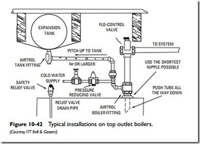 Heil Gas And Ac Thermostat Wiring Diagram also Carrier Heat Pump Thermostat Wiring Diagram also Nordyne Air Conditioner Wiring Diagram together with Thermostat Besides Honeywell Wiring Diagram Further Trane in addition Rheem Manuals Wiring Diagrams. on trane heat pump low voltage wiring diagram