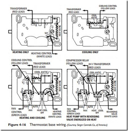 Shuttle Engine Diagram together with Honda Bf90 Wiring Diagram Autocurate furthermore RepairGuideContent in addition P 0900c15280099617 besides Parts For 2000 Cadillac Eldorado Etc. on ka24e engine harness