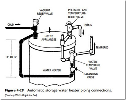 Rheem Electrical Wiring Diagram further Kitchen Wiring Diagrams furthermore Carrier Thermostat Wiring Tony likewise odicis besides Wiring Diagram For 2 Zone Heating System. on water heater connections