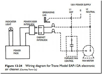hvac wire diagram symbols wiring diagram and schematic design wiring diagram symbols for hvac schematics and diagrams